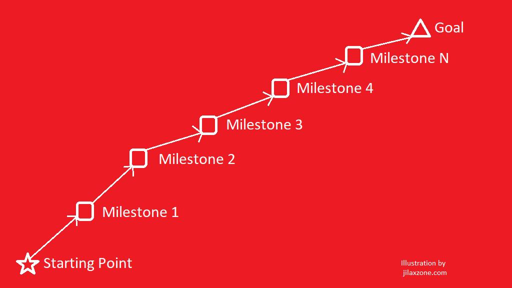 2018 half year target review jilaxzone.com breakdown target