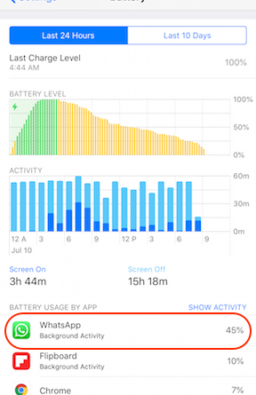 WhatsApp Battery Drainer