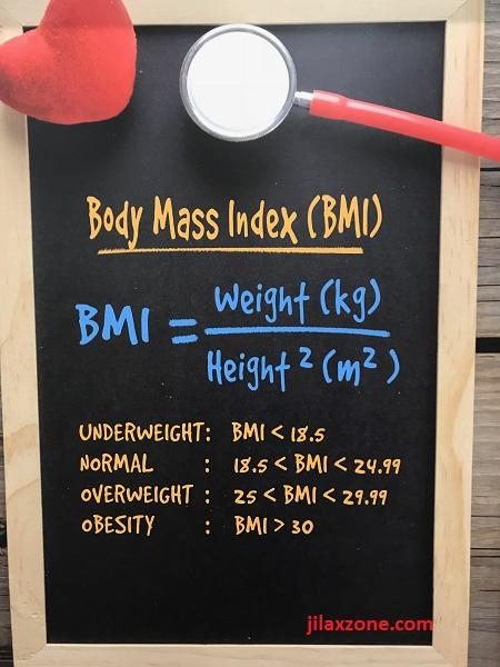 calc BMI formula obese overweight underweight jilaxzone.com