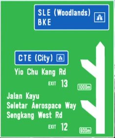 Expressway Abbreviation Explained jilaxzone.com Directional Sign