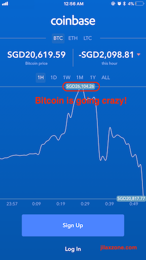 Bitcoin Price Soars jilaxzone.com #Bitcoin going crazy