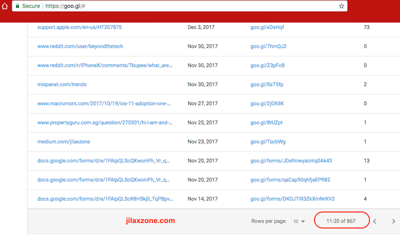 Goo.gl jilaxzone.com Number of link getting shortened