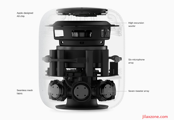 DIY Smart Speaker jilaxzone.com Apple HomePod Inner