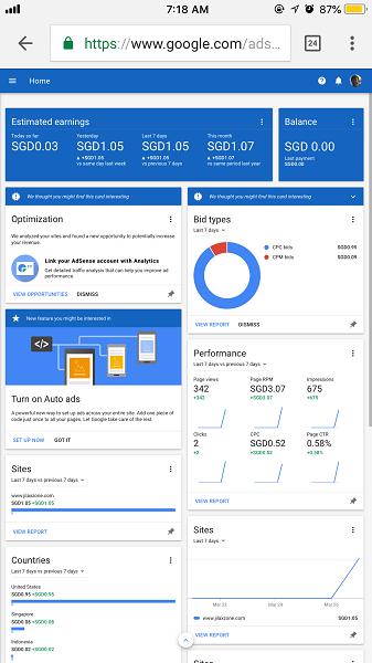 Passive Income First Dollar from Google AdSense jilaxzone.com